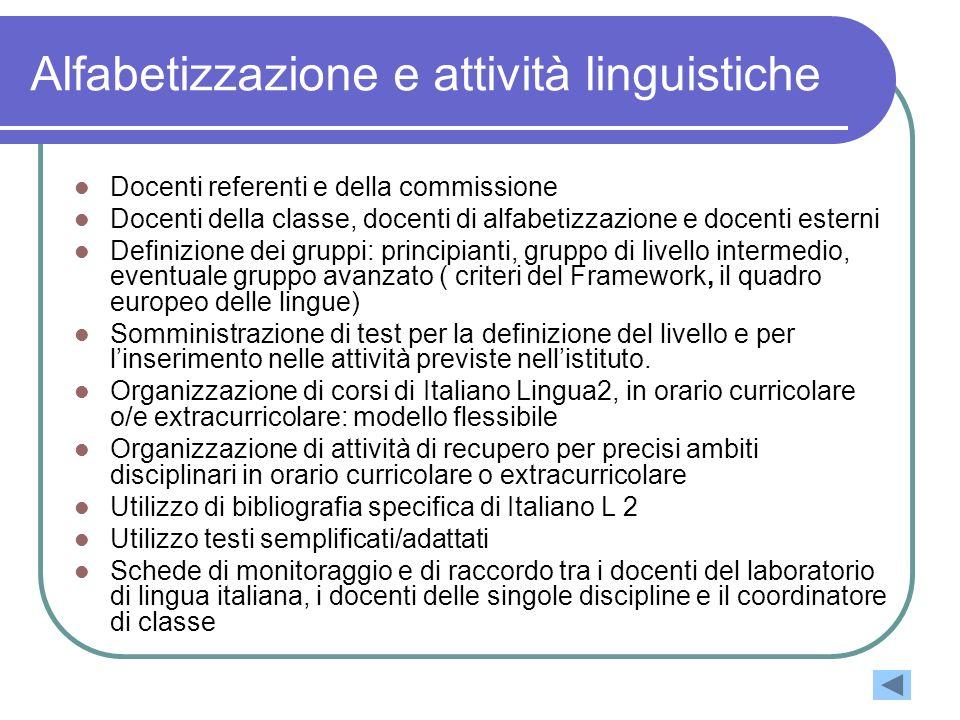 Alfabetizzazione e attività linguistiche Docenti referenti e della commissione Docenti della classe, docenti di alfabetizzazione e docenti esterni Def