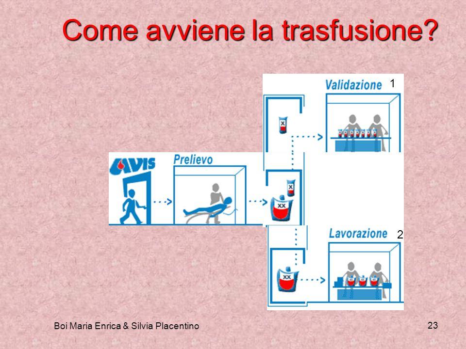 Boi Maria Enrica & Silvia Placentino 23 Come avviene la trasfusione? 1 2