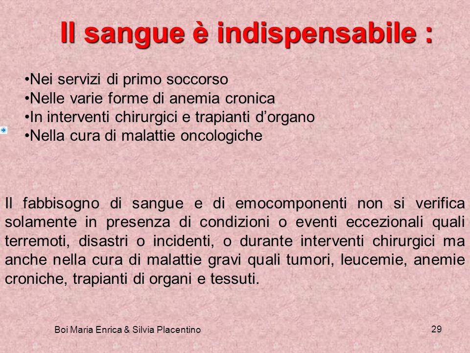 Boi Maria Enrica & Silvia Placentino 29 Il sangue è indispensabile : Nei servizi di primo soccorso Nelle varie forme di anemia cronica In interventi c