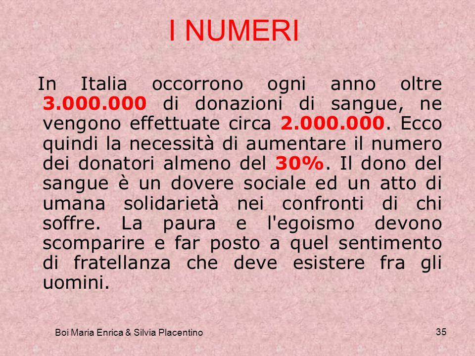 Boi Maria Enrica & Silvia Placentino 35 I NUMERI In Italia occorrono ogni anno oltre 3.000.000 di donazioni di sangue, ne vengono effettuate circa 2.0