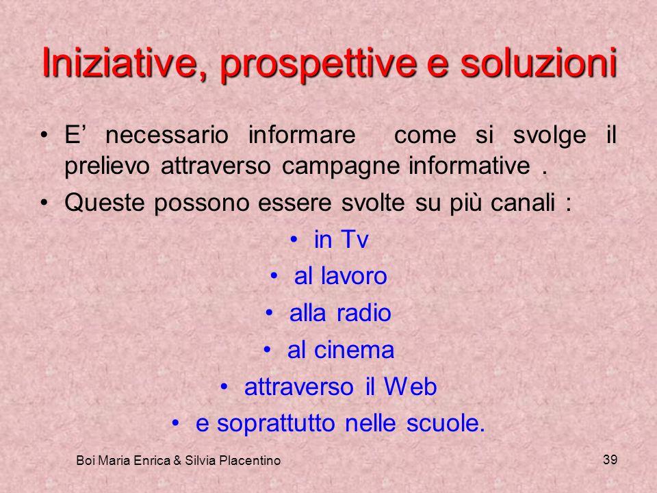 Boi Maria Enrica & Silvia Placentino 39 Iniziative, prospettive e soluzioni E necessario informare come si svolge il prelievo attraverso campagne info
