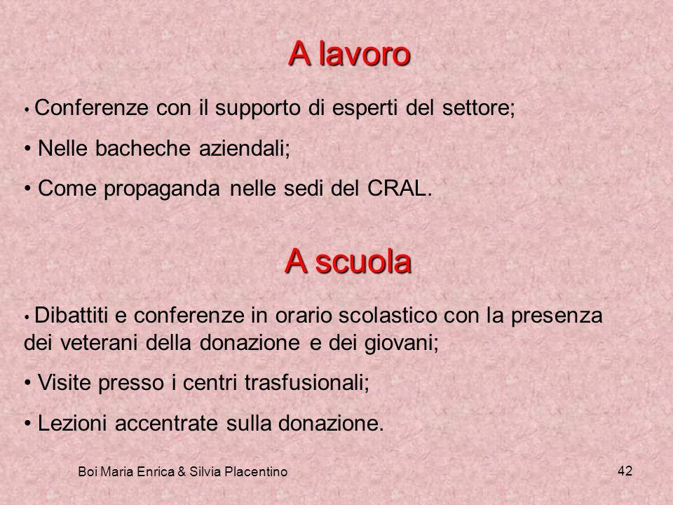 Boi Maria Enrica & Silvia Placentino 42 A lavoro Conferenze con il supporto di esperti del settore; Nelle bacheche aziendali; Come propaganda nelle se
