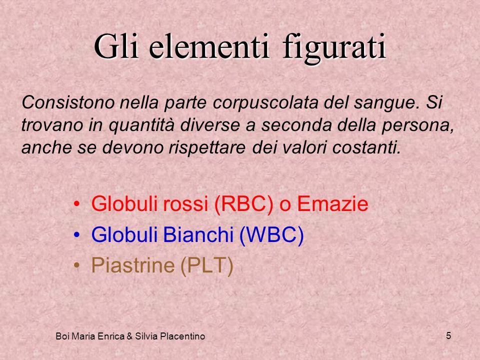 Boi Maria Enrica & Silvia Placentino 5 Gli elementi figurati Globuli rossi (RBC) o Emazie Globuli Bianchi (WBC) Piastrine (PLT) Consistono nella parte
