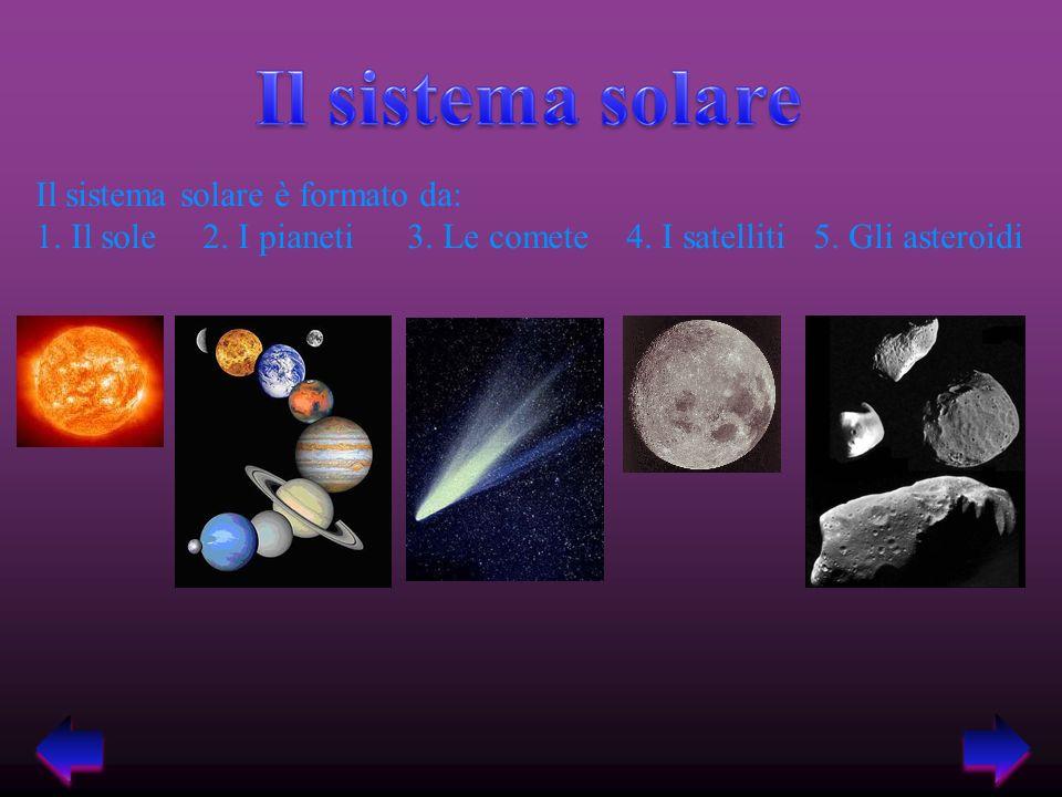 Il sistema solare è formato da: 1.Il sole 2. I pianeti 3.