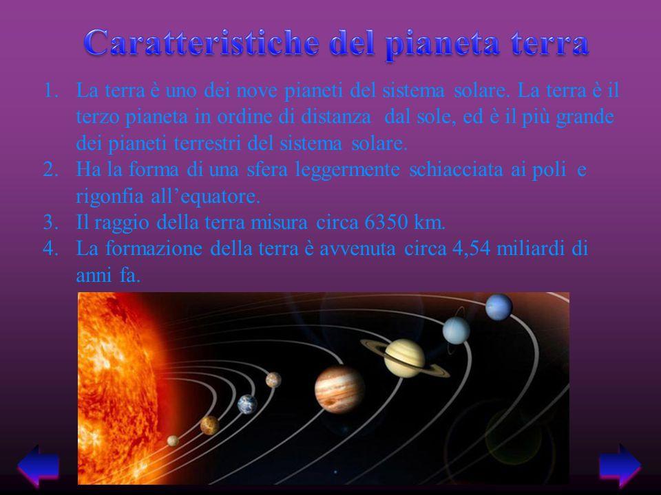 1.I pianeti sono corpi rocciosi o fluidi molto grandi, di forma circa sferica.