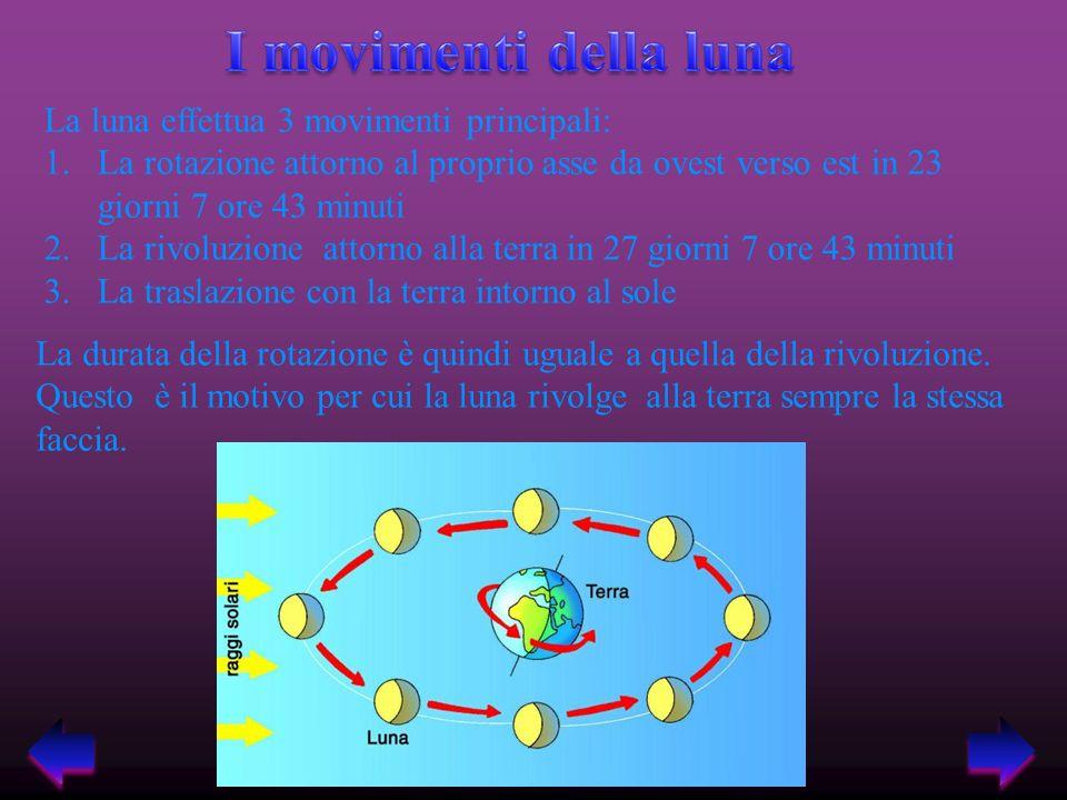 La luna effettua 3 movimenti principali: 1.La rotazione attorno al proprio asse da ovest verso est in 23 giorni 7 ore 43 minuti 2.La rivoluzione attorno alla terra in 27 giorni 7 ore 43 minuti 3.La traslazione con la terra intorno al sole La durata della rotazione è quindi uguale a quella della rivoluzione.