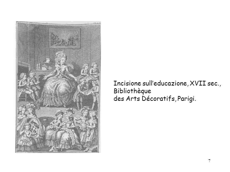 8 Linfluenza della Luna sulla testa delle donne, 1600, incisione, Bibliothèque Nationale, Parigi.