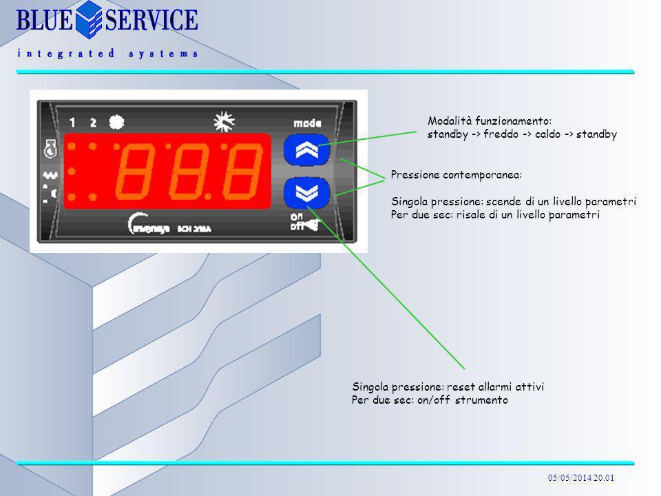 05/05/2014 20.02 Indica che la macchina sta funzionando in modalità pompa di calore (riscaldamento) Indica che la macchina sta funzionando in modalità