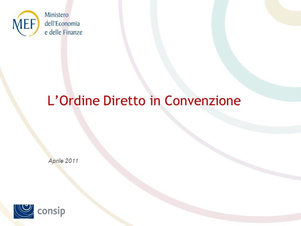LOrdine Diretto in Convenzione Aprile 2011