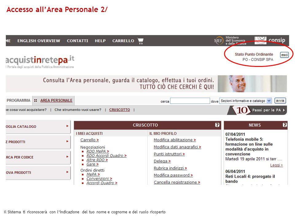 Il Sistema ti riconoscerà con lindicazione del tuo nome e cognome e del ruolo ricoperto Accesso allArea Personale 2/