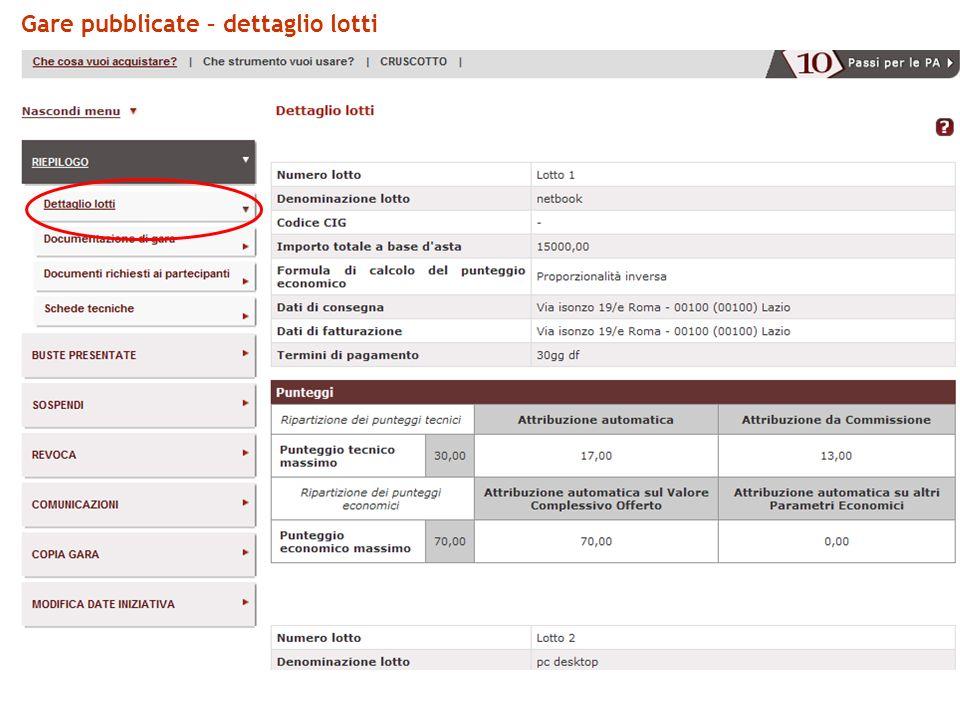 Modifica date iniziativa In questa sezione è possibile modificare le date delliniziativa definite nella pubblicazione della gara.