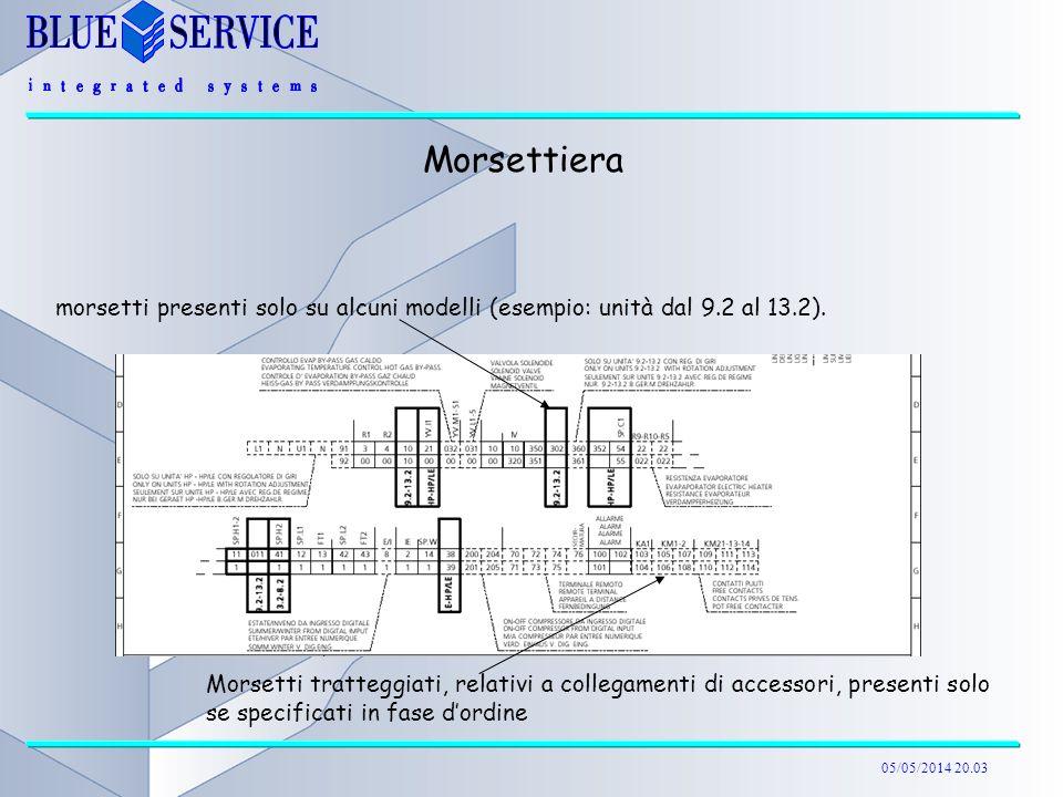 05/05/2014 20.04 Morsettiera morsetti presenti solo su alcuni modelli (esempio: unità dal 9.2 al 13.2). Morsetti tratteggiati, relativi a collegamenti
