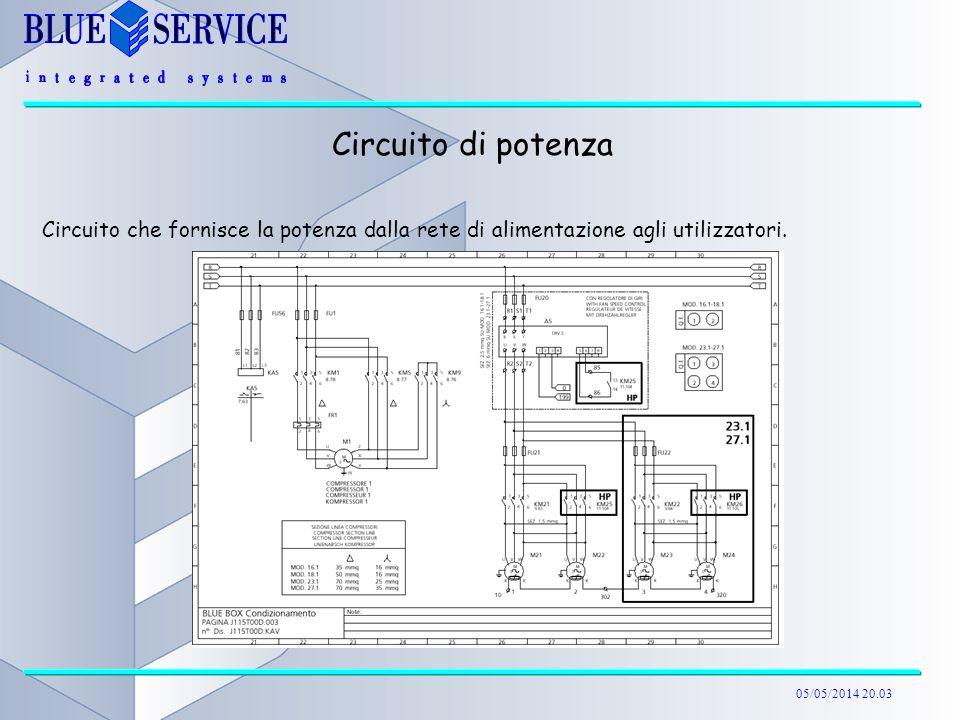 05/05/2014 20.04 Circuito di potenza Circuito che fornisce la potenza dalla rete di alimentazione agli utilizzatori.
