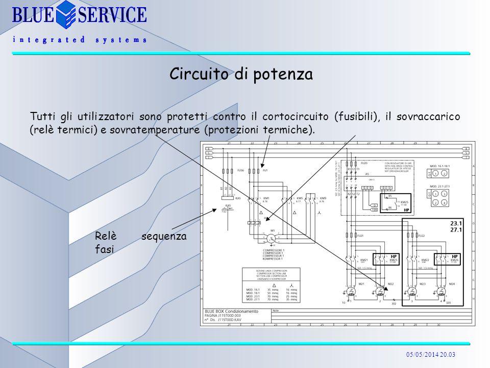 05/05/2014 20.04 Circuito di potenza Tutti gli utilizzatori sono protetti contro il cortocircuito (fusibili), il sovraccarico (relè termici) e sovratemperature (protezioni termiche).