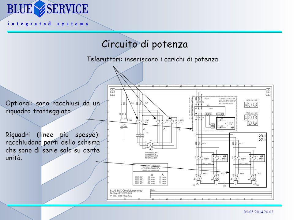 05/05/2014 20.04 Circuito di potenza Teleruttori: inseriscono i carichi di potenza. Optional: sono racchiusi da un riquadro tratteggiato Riquadri (lin