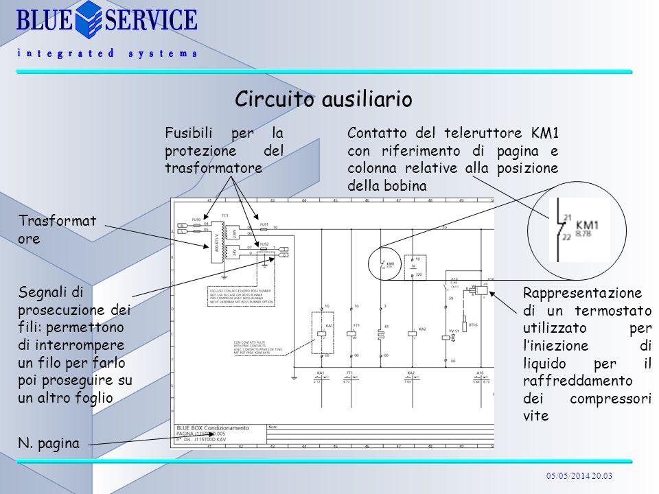 05/05/2014 20.04 Circuito ausiliario Trasformat ore Fusibili per la protezione del trasformatore Segnali di prosecuzione dei fili: permettono di inter