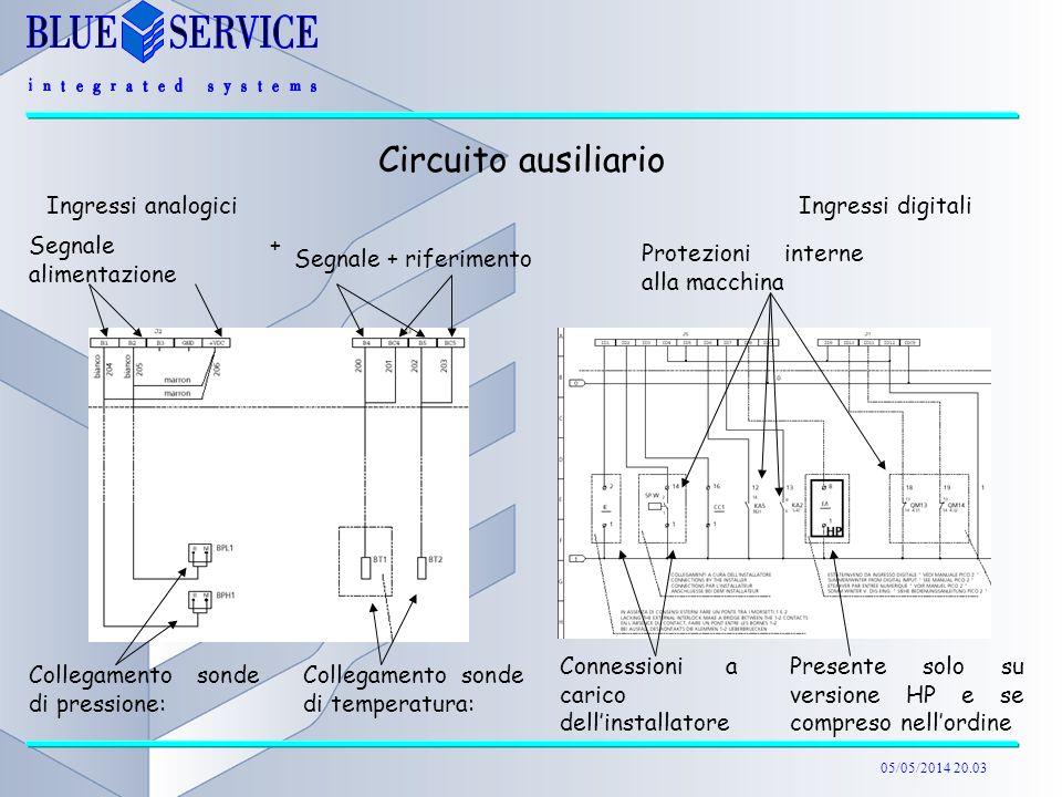 05/05/2014 20.04 Circuito ausiliario Segnale + alimentazione Collegamento sonde di pressione: Collegamento sonde di temperatura: Segnale + riferimento