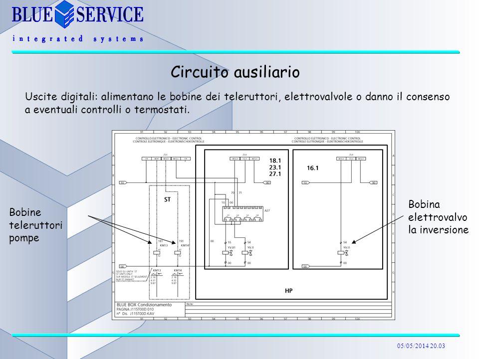 05/05/2014 20.04 Circuito ausiliario Uscite digitali: alimentano le bobine dei teleruttori, elettrovalvole o danno il consenso a eventuali controlli o termostati.