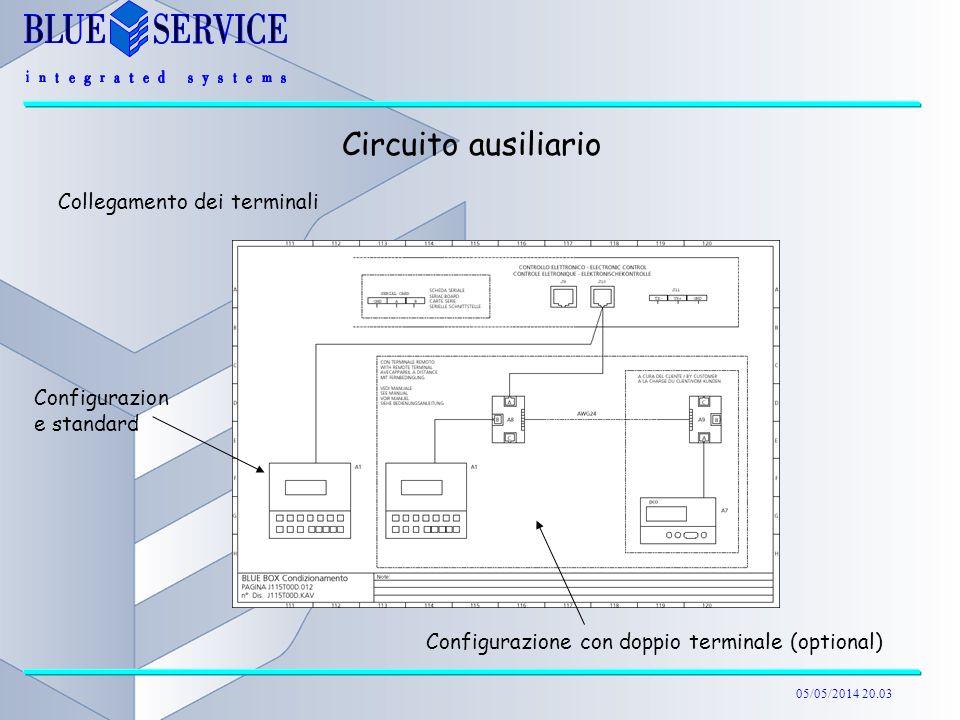 05/05/2014 20.04 Circuito ausiliario Collegamento dei terminali Configurazion e standard Configurazione con doppio terminale (optional)
