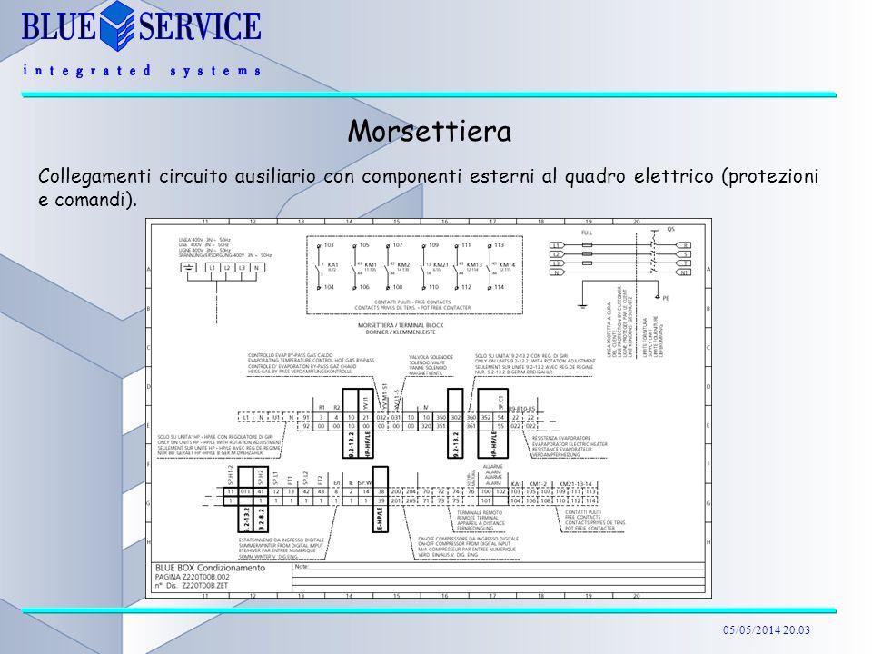 05/05/2014 20.04 Morsettiera Collegamenti circuito ausiliario con componenti esterni al quadro elettrico (protezioni e comandi).