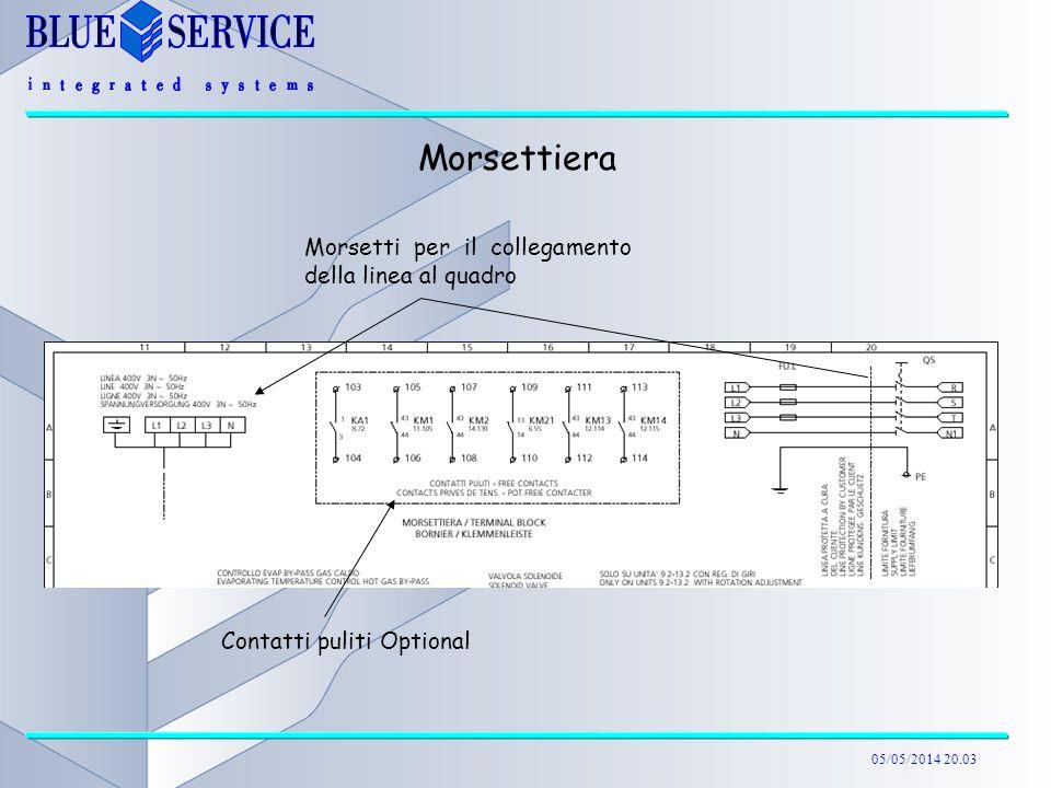 05/05/2014 20.04 Morsettiera Morsetti per il collegamento della linea al quadro Contatti puliti Optional