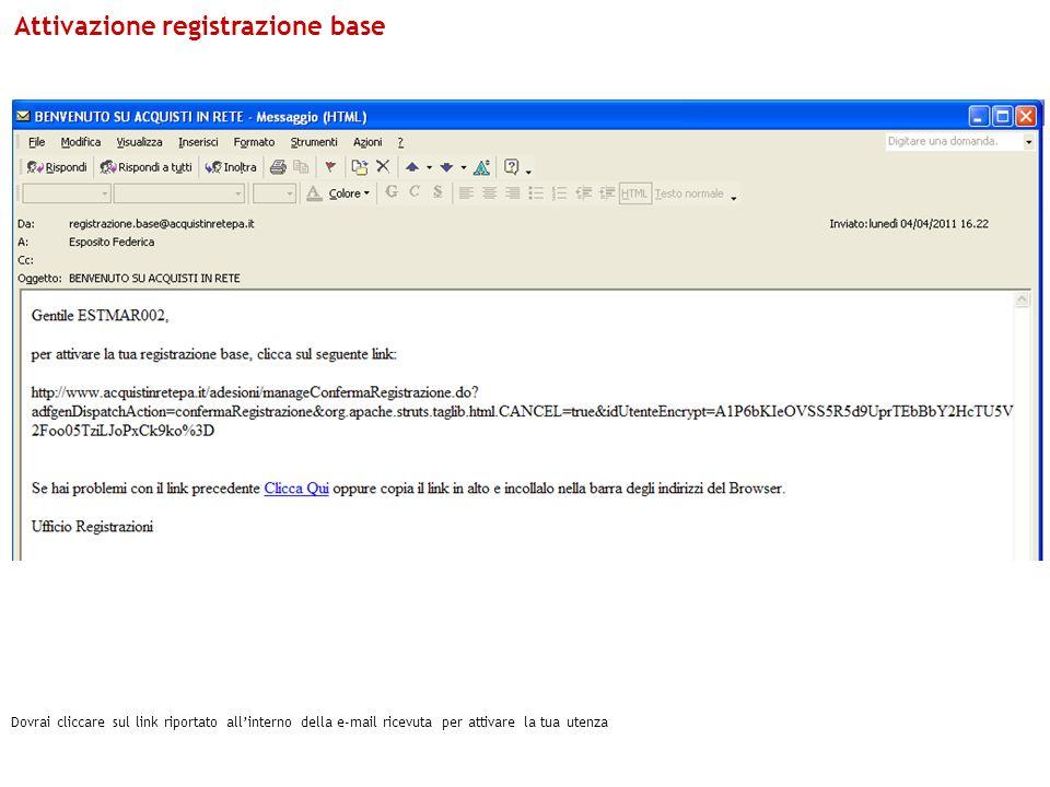 Attivazione registrazione base Dovrai cliccare sul link riportato allinterno della e-mail ricevuta per attivare la tua utenza