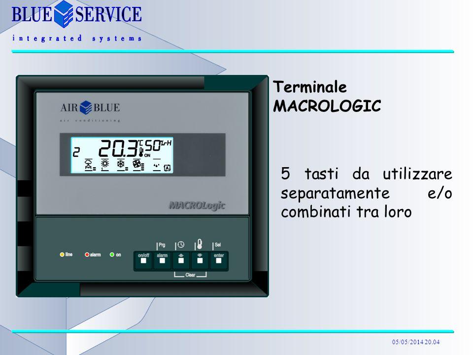 05/05/2014 20.04 Terminale MACROLOGIC 5 tasti da utilizzare separatamente e/o combinati tra loro