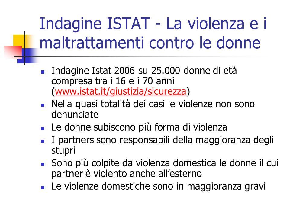 Indagine ISTAT - La violenza e i maltrattamenti contro le donne Indagine Istat 2006 su 25.000 donne di età compresa tra i 16 e i 70 anni (www.istat.it