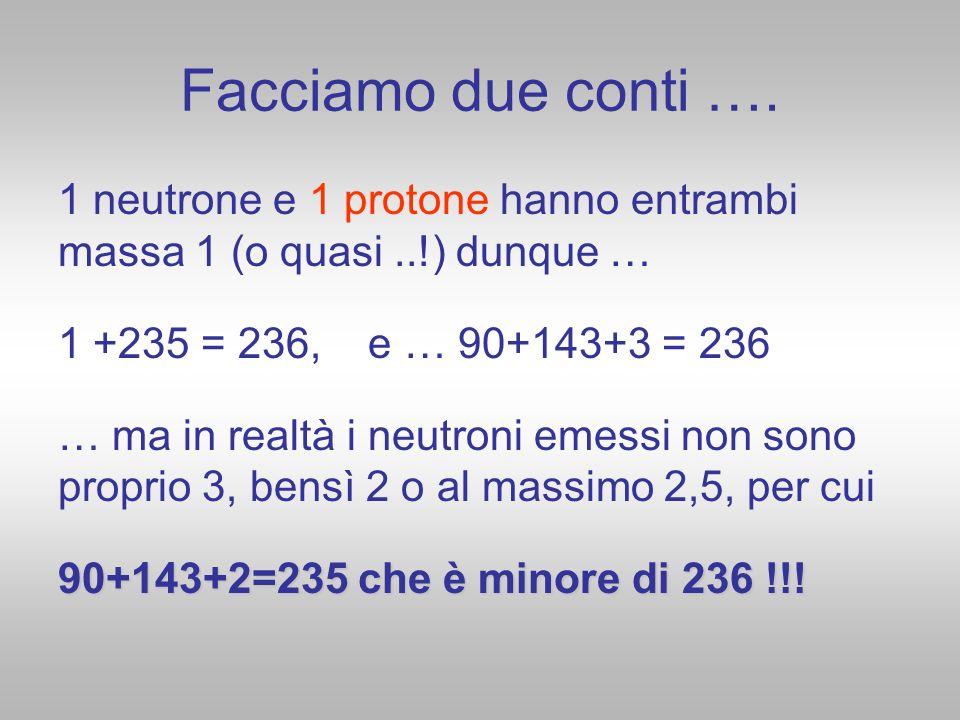 Facciamo due conti …. 1 neutrone e 1 protone hanno entrambi massa 1 (o quasi..!) dunque … 1 +235 = 236, e … 90+143+3 = 236 … ma in realtà i neutroni e