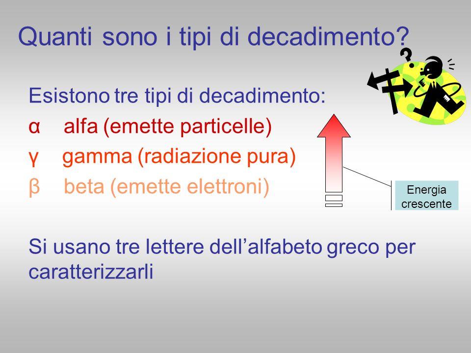 Quanti sono i tipi di decadimento? Esistono tre tipi di decadimento: α alfa (emette particelle) γ gamma (radiazione pura) β beta (emette elettroni) Si