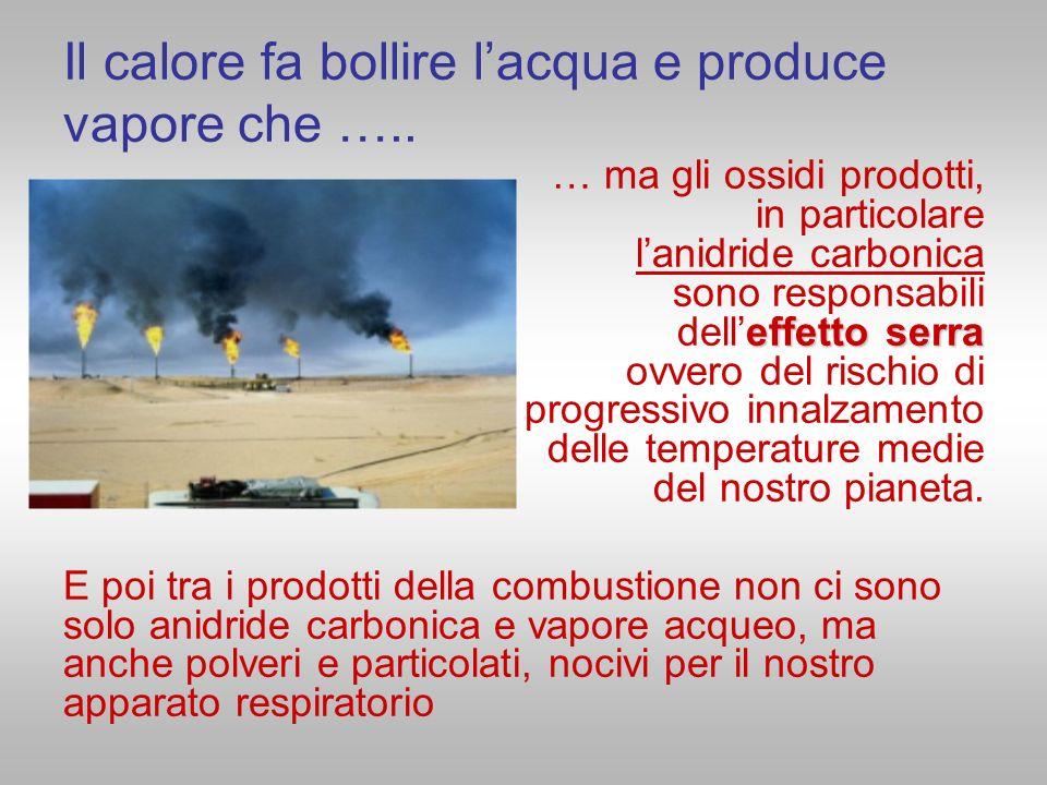 Il calore fa bollire lacqua e produce vapore che ….. … ma gli ossidi prodotti, in particolare lanidride carbonica sono responsabili effetto serra dell