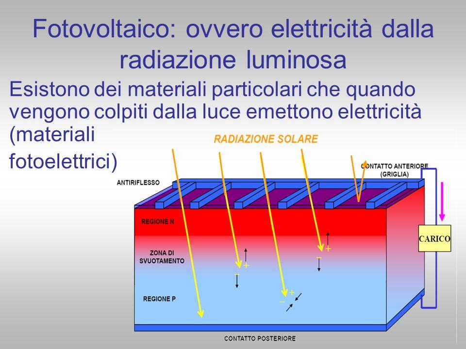 Fotovoltaico: ovvero elettricità dalla radiazione luminosa Esistono dei materiali particolari che quando vengono colpiti dalla luce emettono elettrici