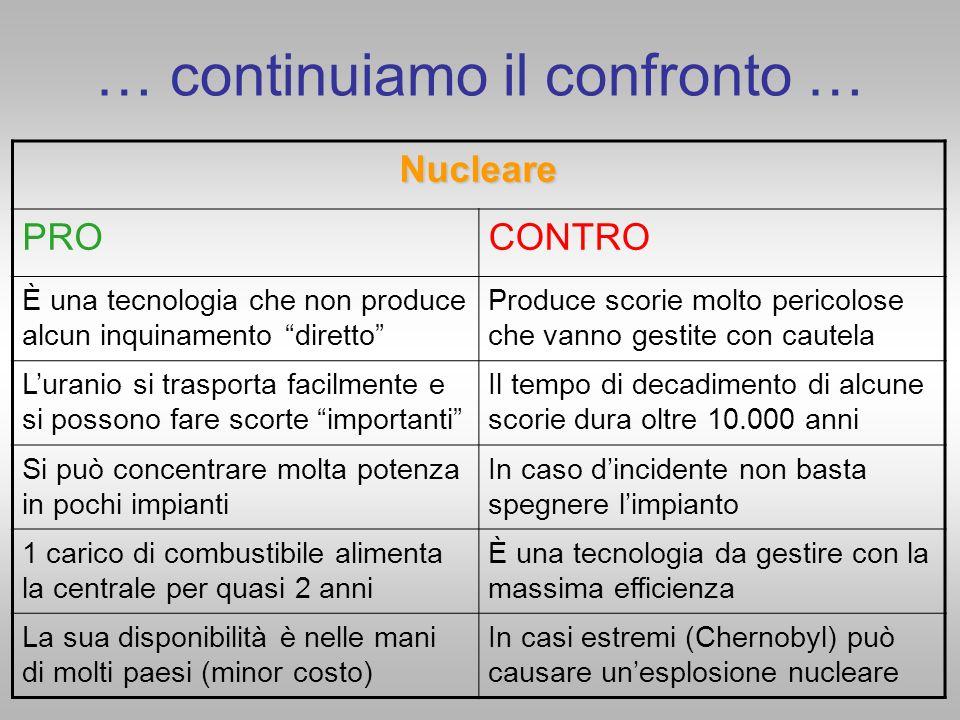 … continuiamo il confronto … Nucleare PROCONTRO È una tecnologia che non produce alcun inquinamento diretto Produce scorie molto pericolose che vanno