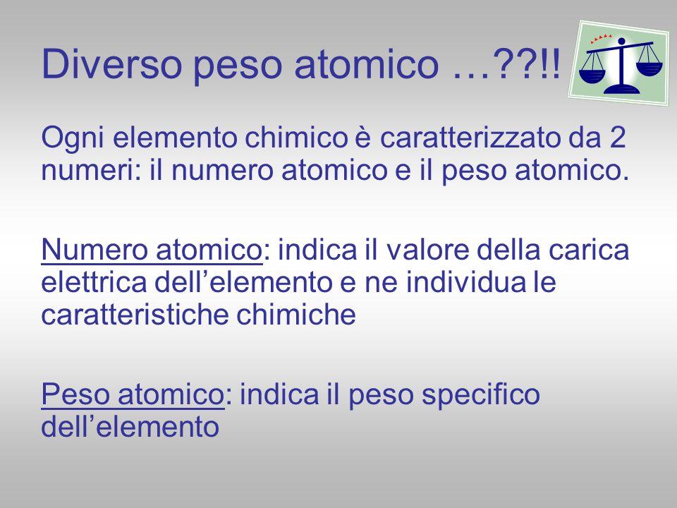 Diverso peso atomico …??!! Ogni elemento chimico è caratterizzato da 2 numeri: il numero atomico e il peso atomico. Numero atomico: indica il valore d