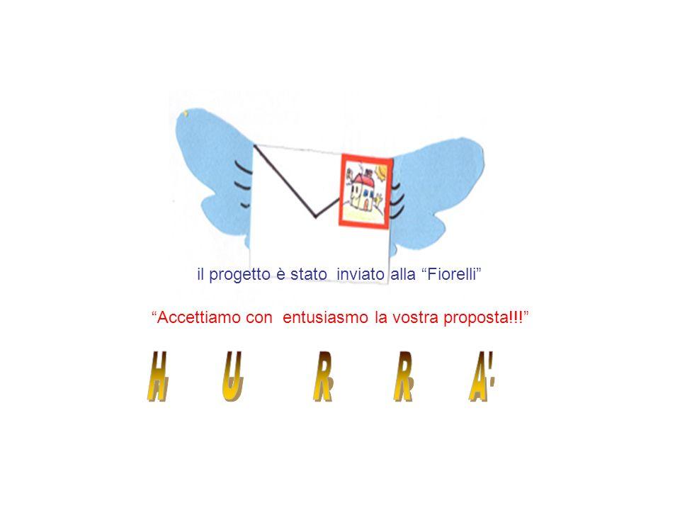 Accettiamo con entusiasmo la vostra proposta!!! il progetto è stato inviato alla Fiorelli