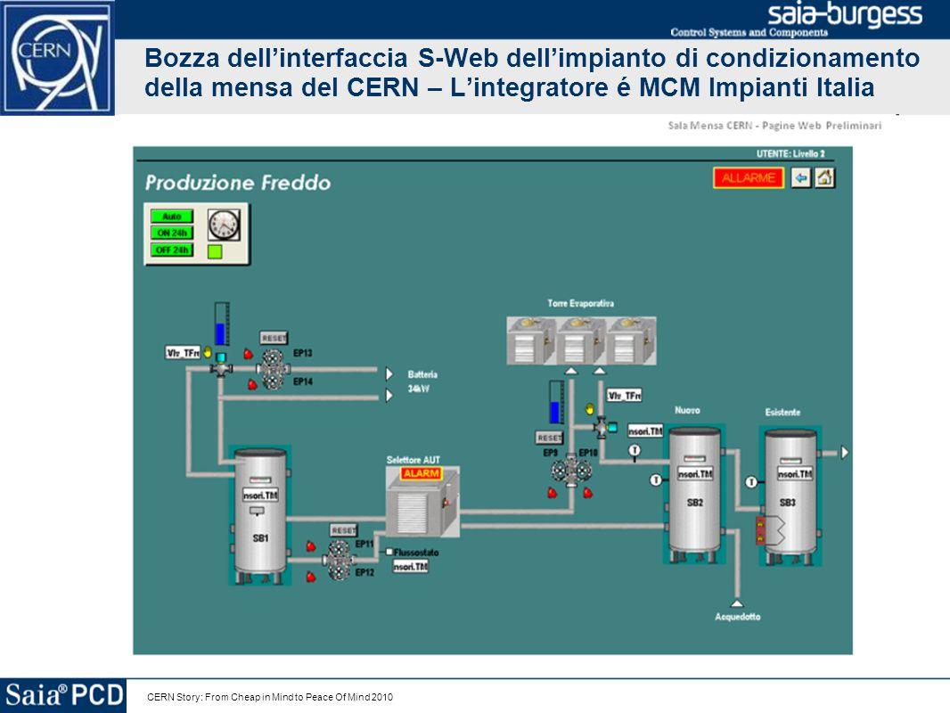 CERN Story: From Cheap in Mind to Peace Of Mind 2010 Bozza dellinterfaccia S-Web dellimpianto di condizionamento della mensa del CERN – Lintegratore é