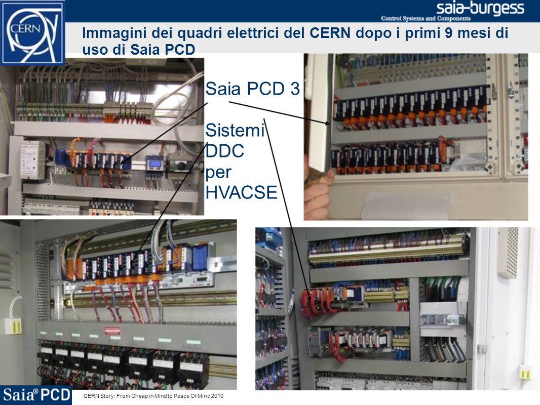 CERN Story: From Cheap in Mind to Peace Of Mind 2010 Immagini di Saia Web Panel per Supervisione e Operatività degli impianti HVAC Building 860 – Web panel 10.4 Building 864 - Web panel 5.7 Building 42 - Web panel 5.7 Al CERN piace lidea di gestire gli edifici senza uno SCADA/Sistema di gestione centralizzato e senza BACnet.