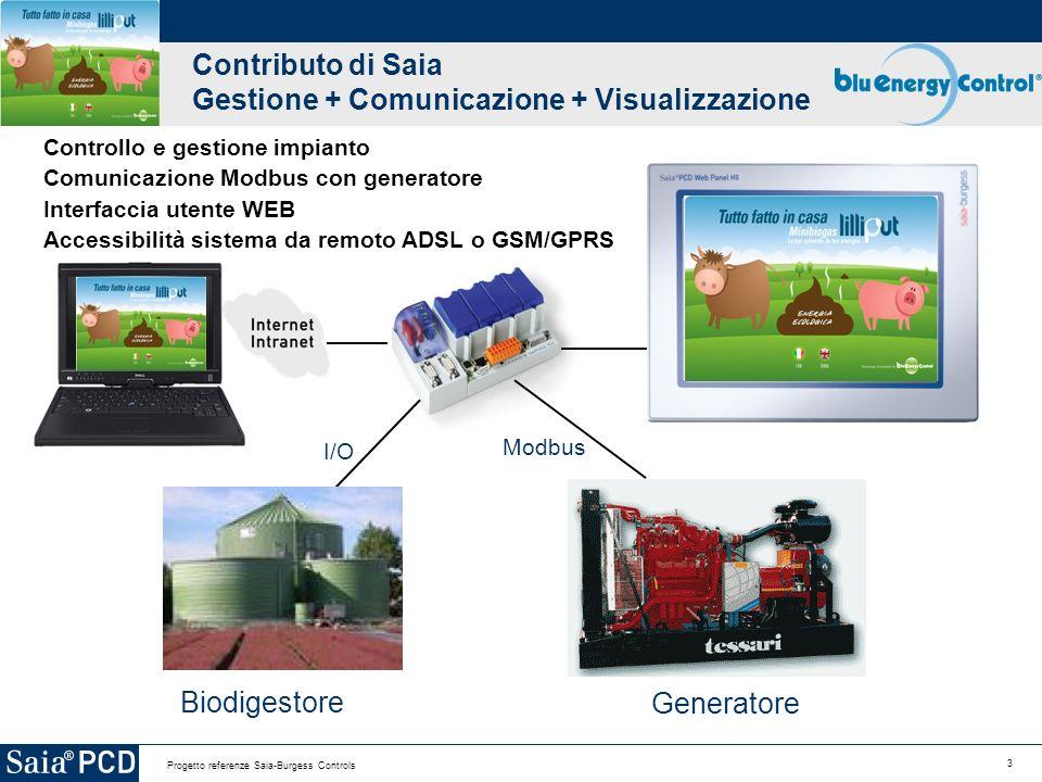 3 Progetto referenze Saia-Burgess Controls Contributo di Saia Gestione + Comunicazione + Visualizzazione Controllo e gestione impianto Comunicazione M