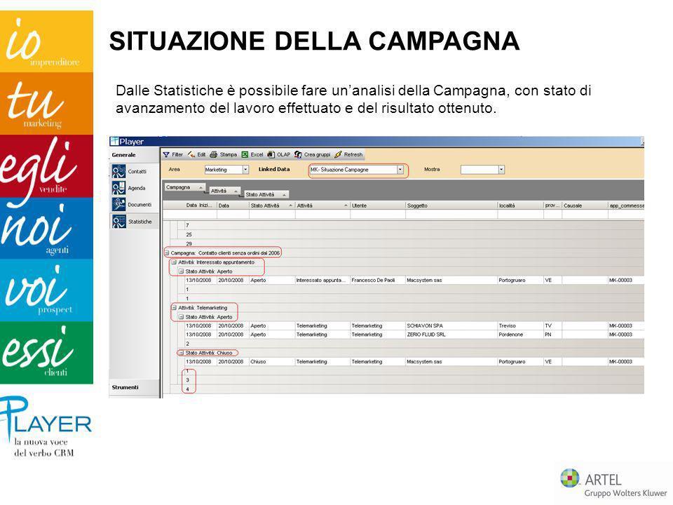 Dalle Statistiche è possibile fare unanalisi della Campagna, con stato di avanzamento del lavoro effettuato e del risultato ottenuto. SITUAZIONE DELLA
