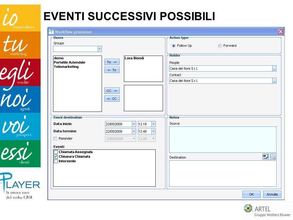 EVENTI SUCCESSIVI POSSIBILI