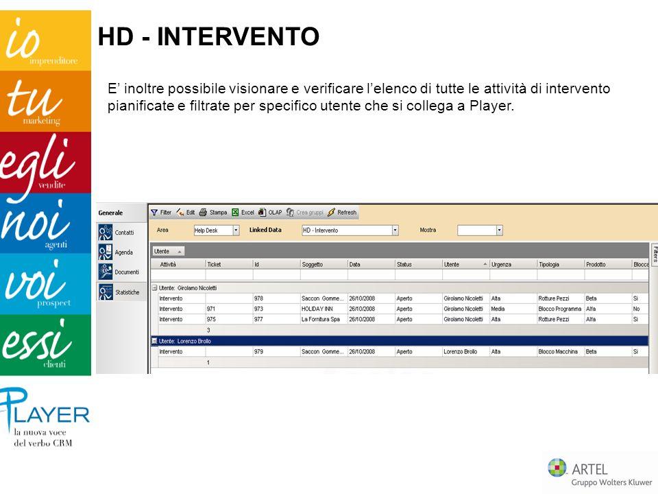 E inoltre possibile visionare e verificare lelenco di tutte le attività di intervento pianificate e filtrate per specifico utente che si collega a Player.
