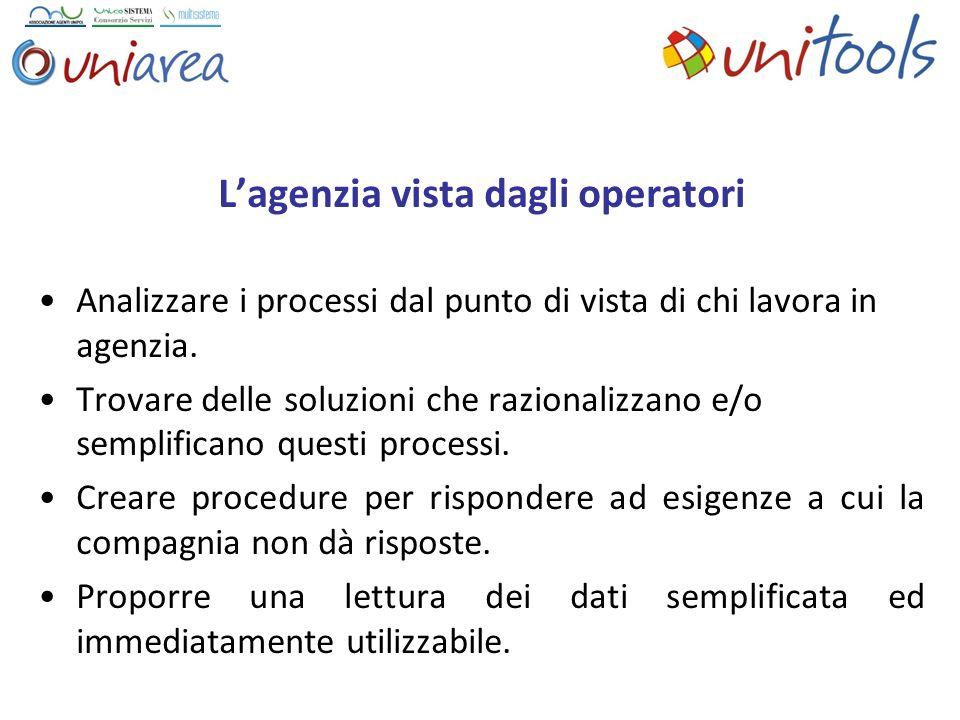 Lagenzia vista dagli operatori Analizzare i processi dal punto di vista di chi lavora in agenzia.