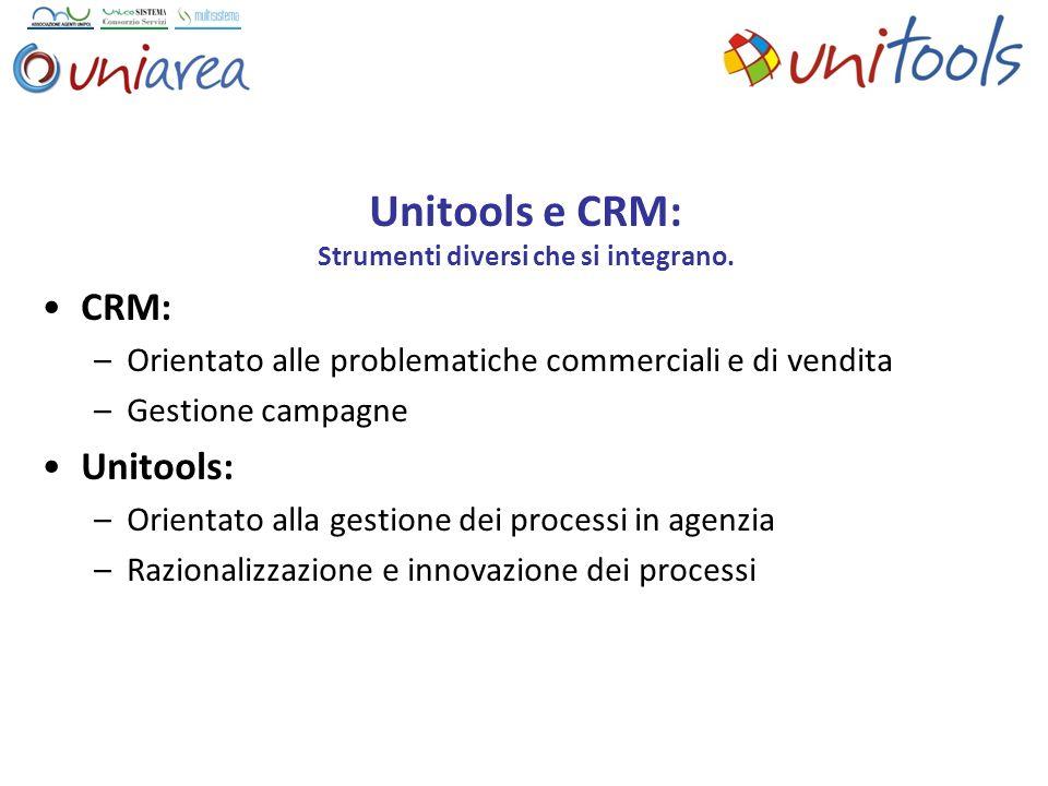 Unitools e CRM: Strumenti diversi che si integrano.