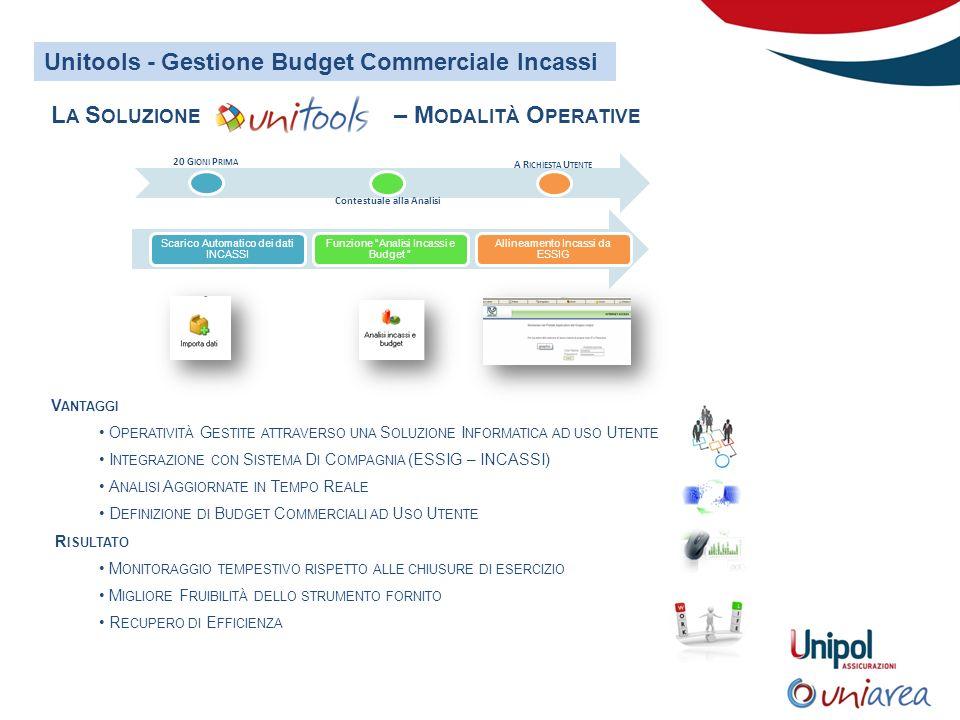 Scarico Automatico dei dati INCASSI Funzione Analisi Incassi e Budget Allineamento Incassi da ESSIG Unitools - Gestione Budget Commerciale Incassi L A
