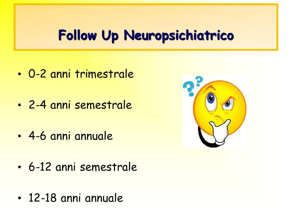 Follow Up Neuropsichiatrico 0-2 anni trimestrale 2-4 anni semestrale 4-6 anni annuale 6-12 anni semestrale 12-18 anni annuale