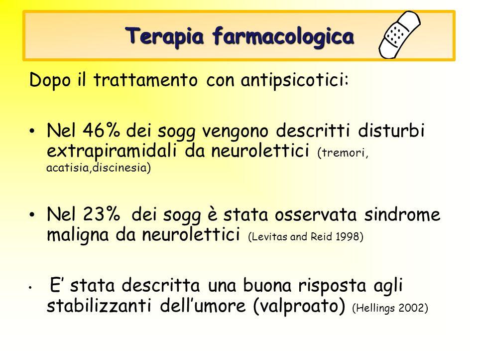 Terapia farmacologica Dopo il trattamento con antipsicotici: Nel 46% dei sogg vengono descritti disturbi extrapiramidali da neurolettici (tremori, aca