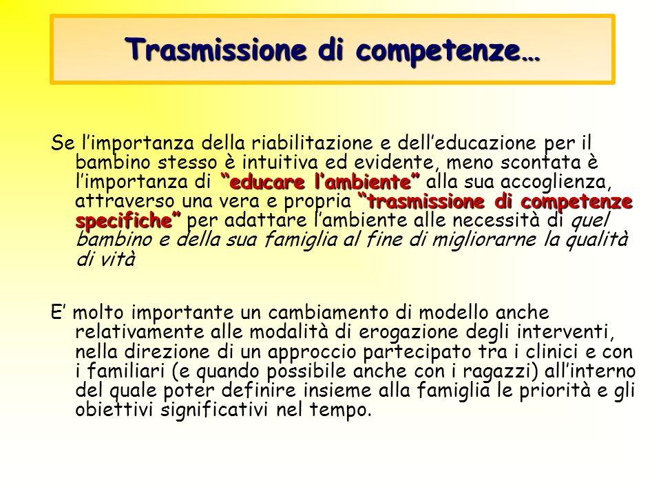 Trasmissione di competenze… educare lambiente trasmissione di competenze specifiche Se limportanza della riabilitazione e delleducazione per il bambin