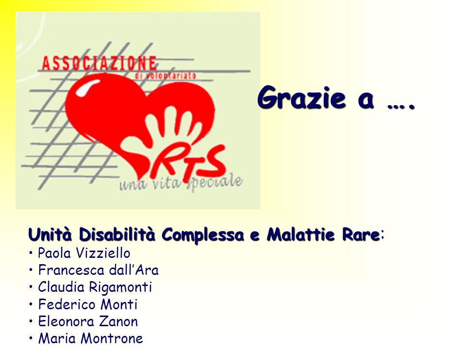 Grazie a …. Unità Disabilità Complessa e Malattie Rare Unità Disabilità Complessa e Malattie Rare : Paola Vizziello Francesca dallAra Claudia Rigamont