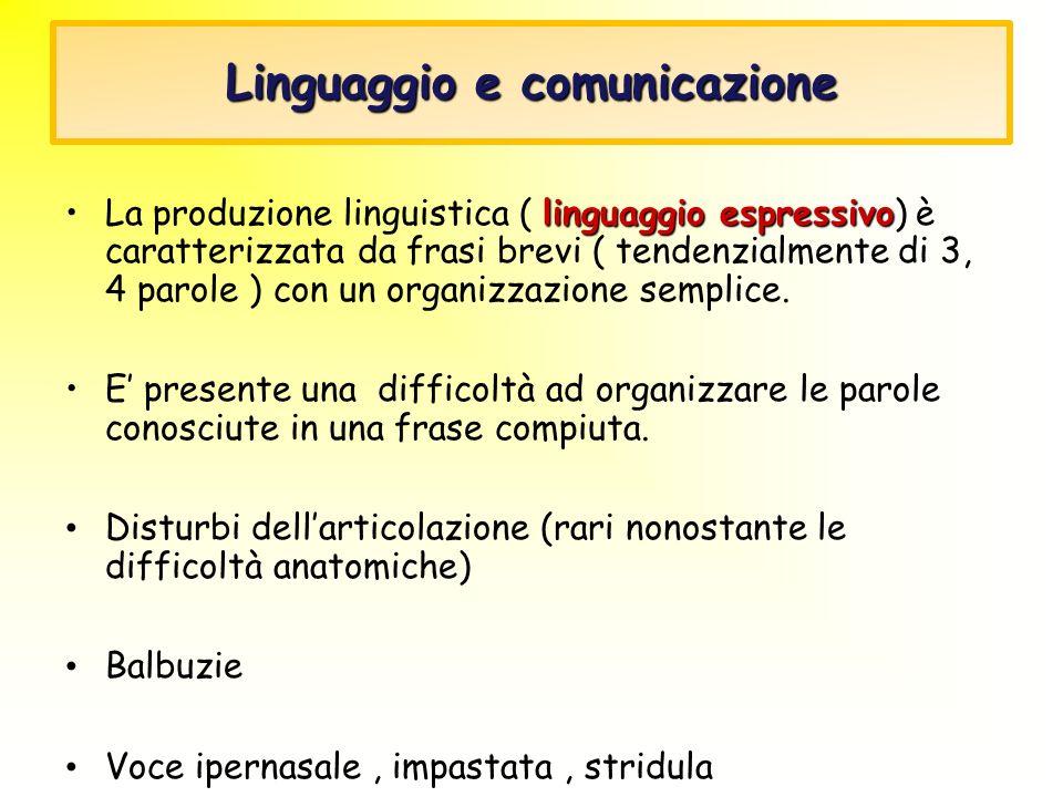 Linguaggio e comunicazione linguaggio espressivoLa produzione linguistica ( linguaggio espressivo) è caratterizzata da frasi brevi ( tendenzialmente d