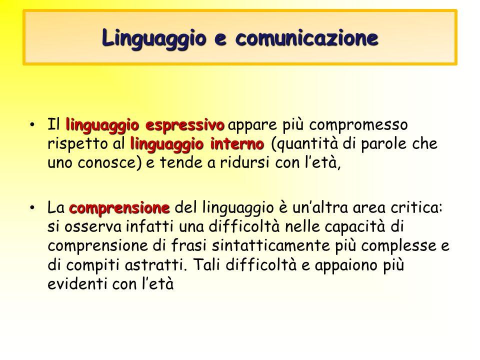 Linguaggio e comunicazione linguaggio espressivo linguaggio interno Il linguaggio espressivo appare più compromesso rispetto al linguaggio interno (qu